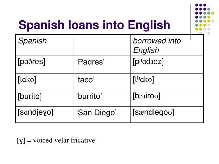 Spanish loans into English