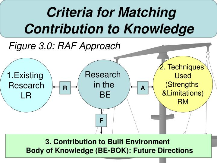 Criteria for Matching Contribution to Knowledge
