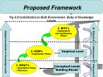 framework for assessing original contribution to knowledge levels