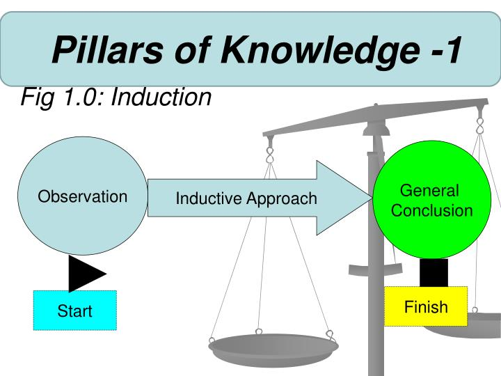 Pillars of Knowledge -1