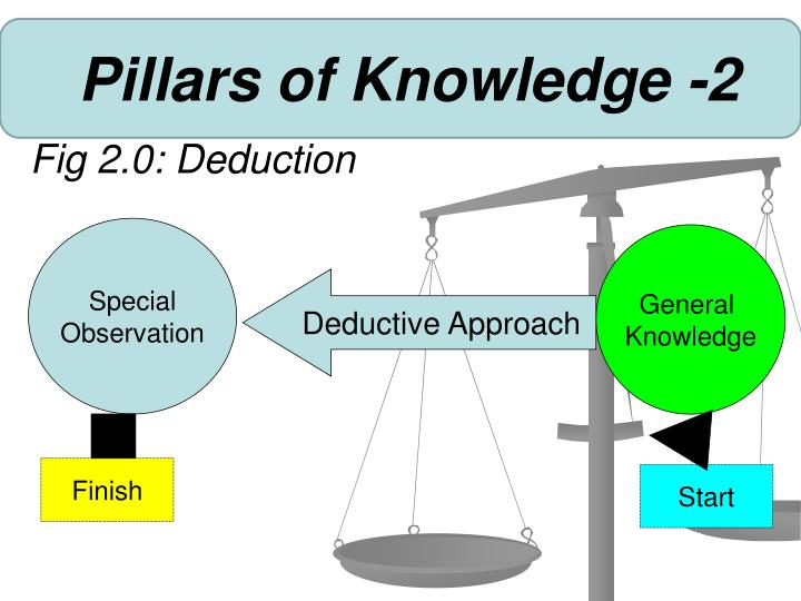 Pillars of Knowledge -2