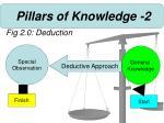 pillars of knowledge1