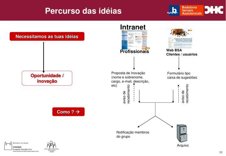 Web BSA