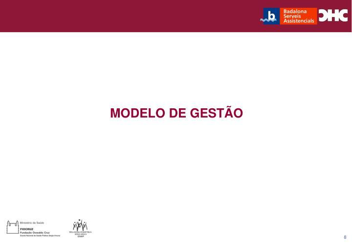 MODELO DE GEST
