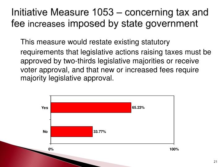 Initiative Measure 1053 – concerning tax and fee