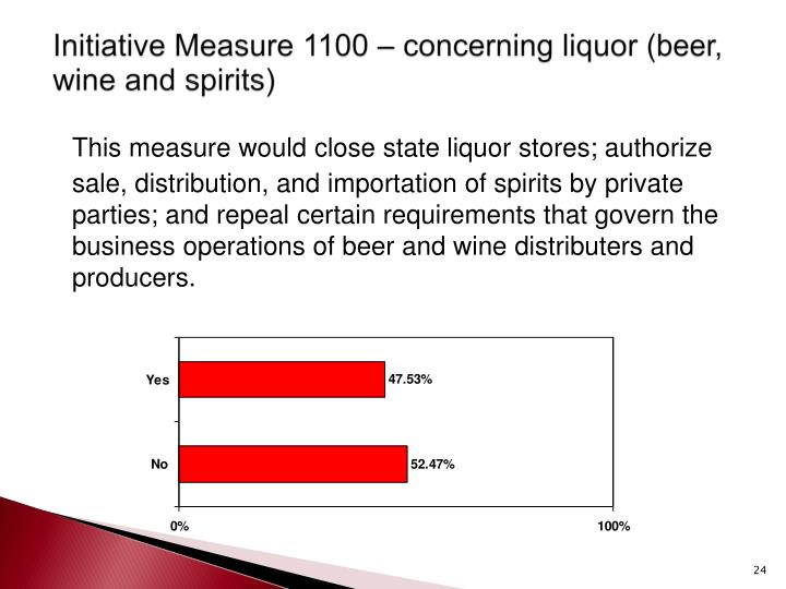 Initiative Measure 1100 – concerning liquor (beer, wine and spirits)