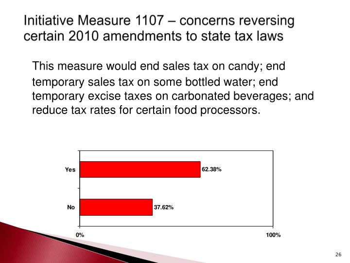 Initiative Measure 1107 – concerns reversing certain 2010 amendments to state tax laws