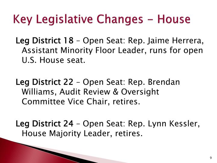 Key Legislative Changes - House