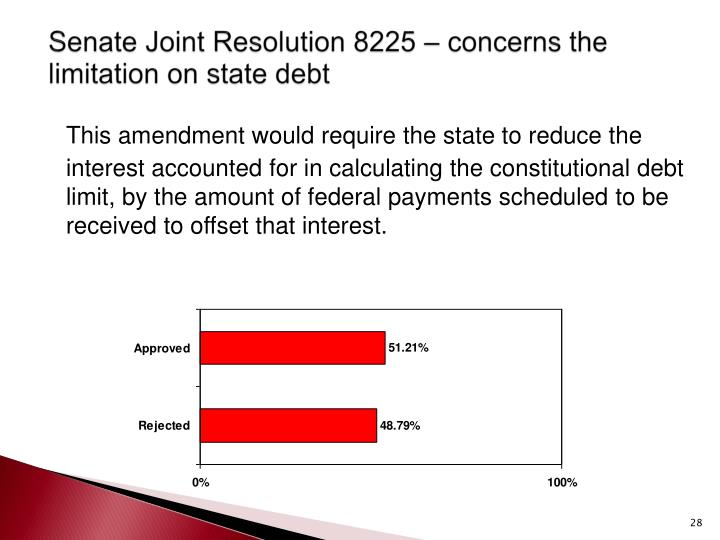 Senate Joint Resolution 8225 – concerns the limitation on state debt