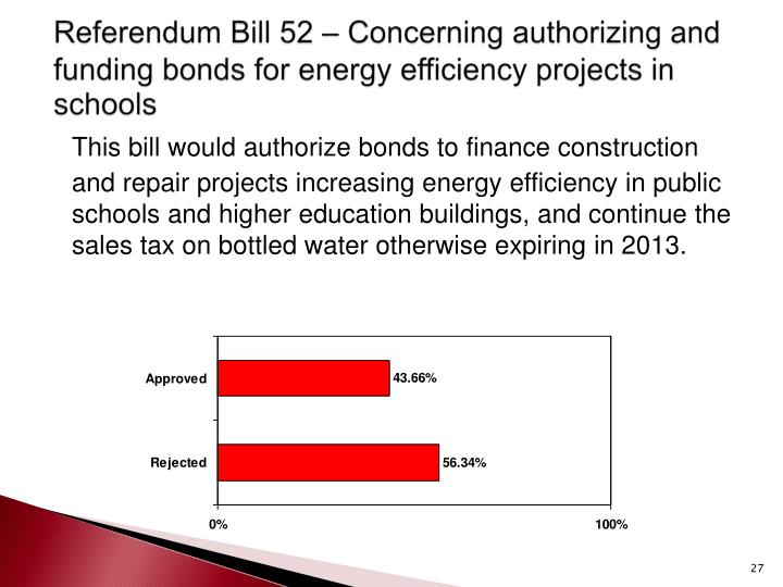 Referendum Bill 52 – Concerning authorizing and funding bonds for energy efficiency projects in schools