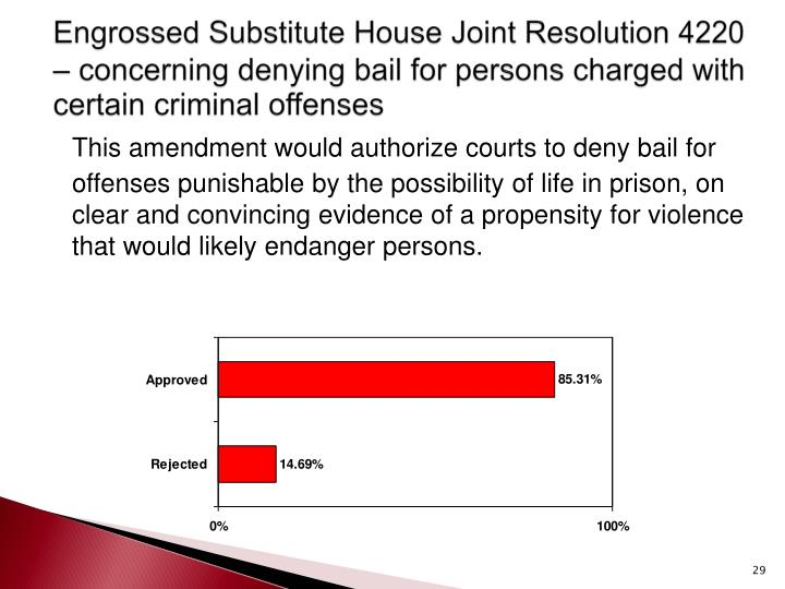 Engrossed Substitute House Joint Resolution 4220 – concerning denying bail for persons charged with certain criminal offenses