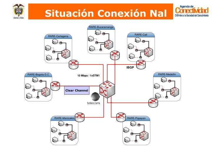 Situación Conexión Nal