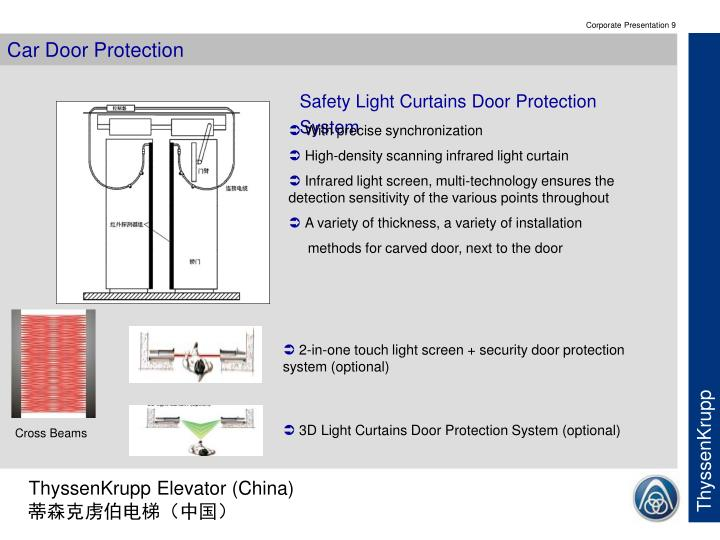 Car Door Protection