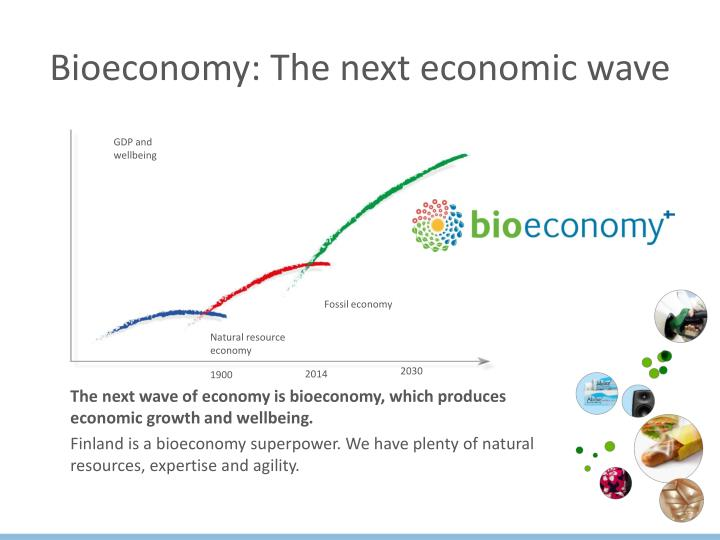 Bioeconomy the next economic wave