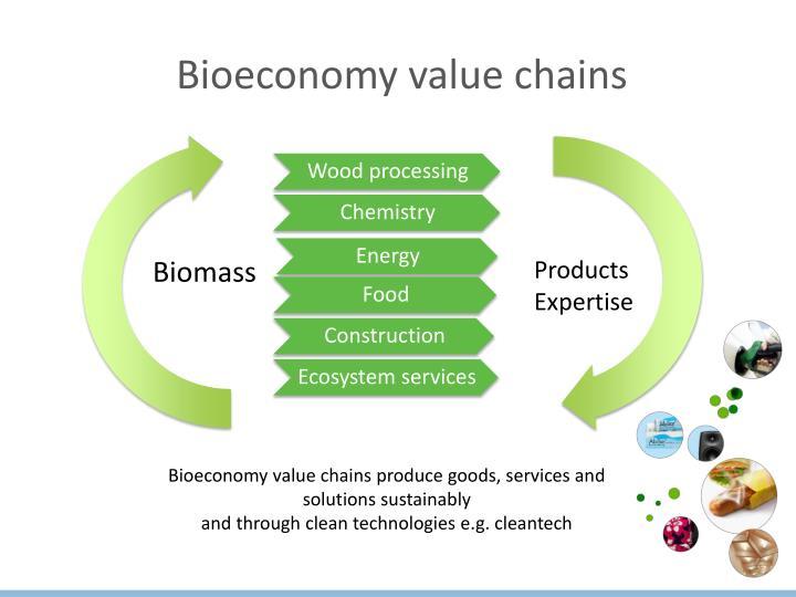 Bioeconomy