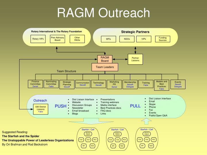 RAGM Outreach