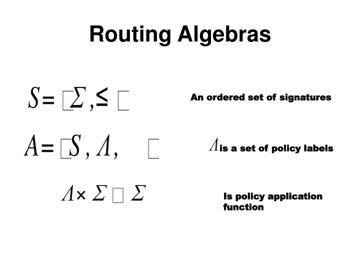 Routing Algebras