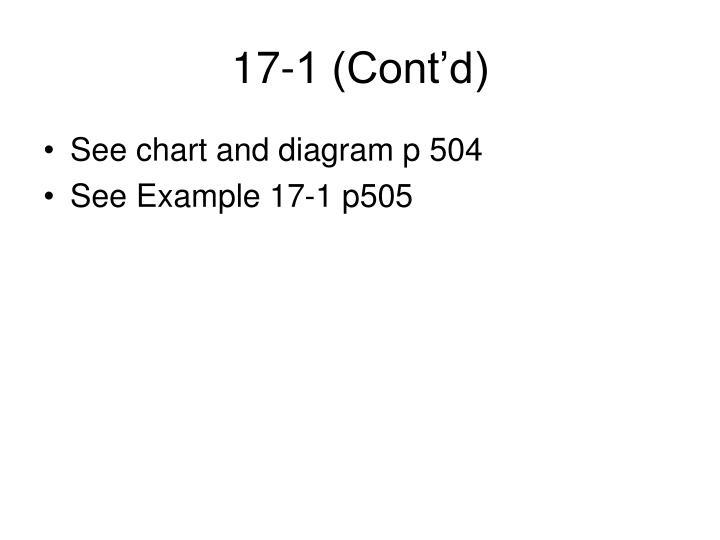 17-1 (Cont'd)