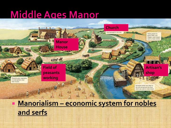 Middle Ages Manor