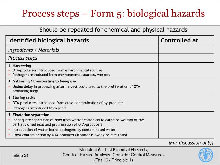 Process steps – Form 5: biological hazards