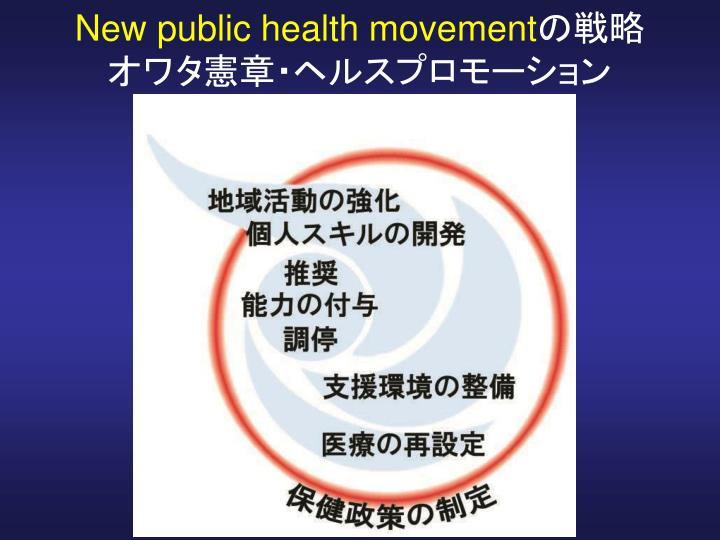 New public health movement
