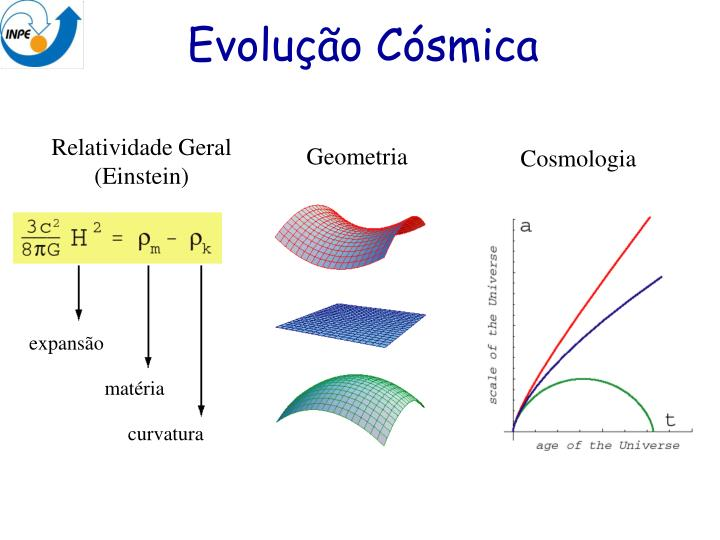 Evolução Cósmica