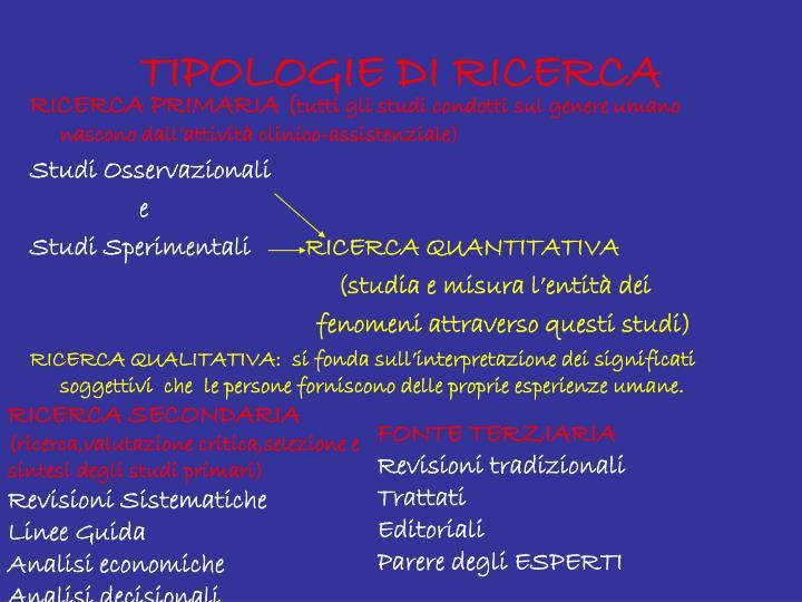 TIPOLOGIE DI RICERCA