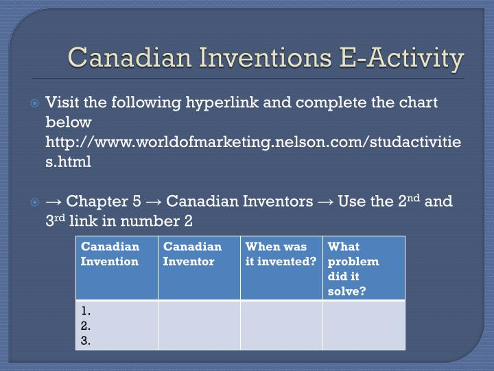 Canadian Inventions E-Activity
