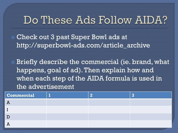 Do These Ads Follow AIDA?