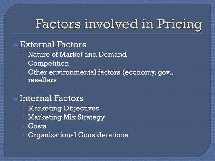 Factors involved in Pricing