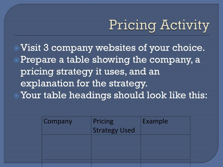 Pricing Activity