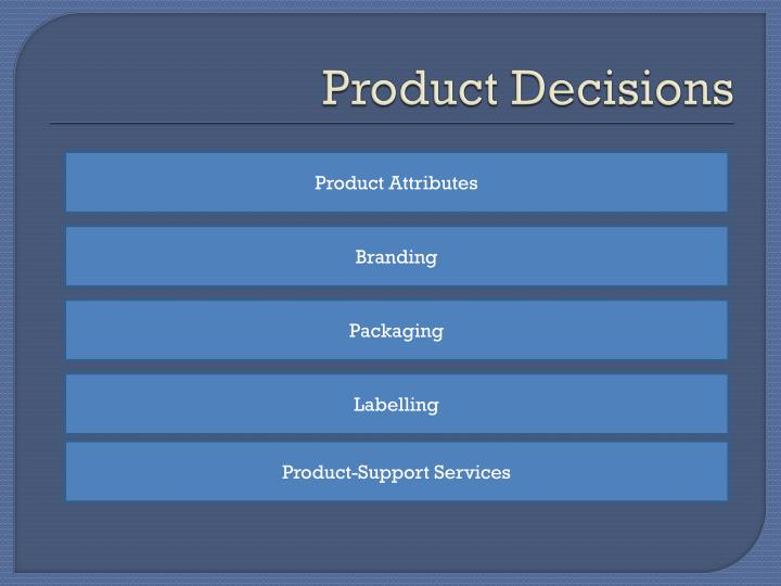 Product Decisions