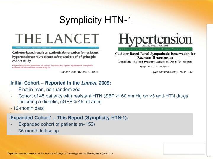 Symplicity HTN-1