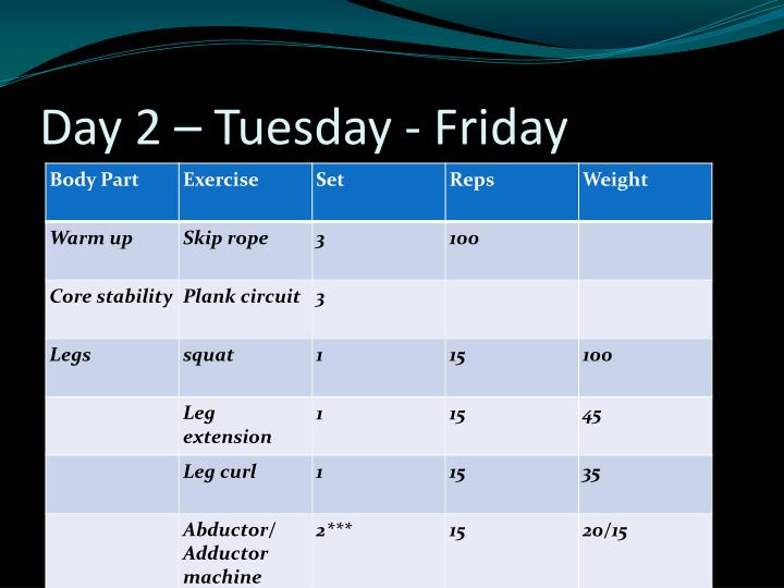 Day 2 – Tuesday - Friday