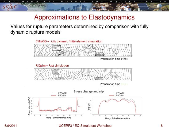 Approximations to Elastodynamics
