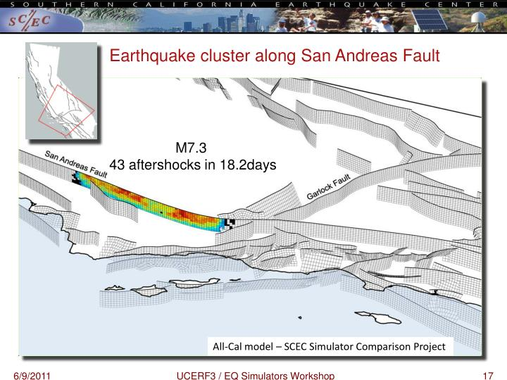 Earthquake cluster along San Andreas Fault
