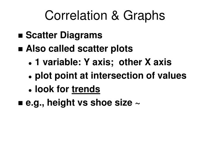 Correlation & Graphs