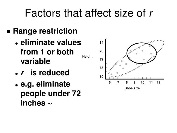 Factors that affect size of