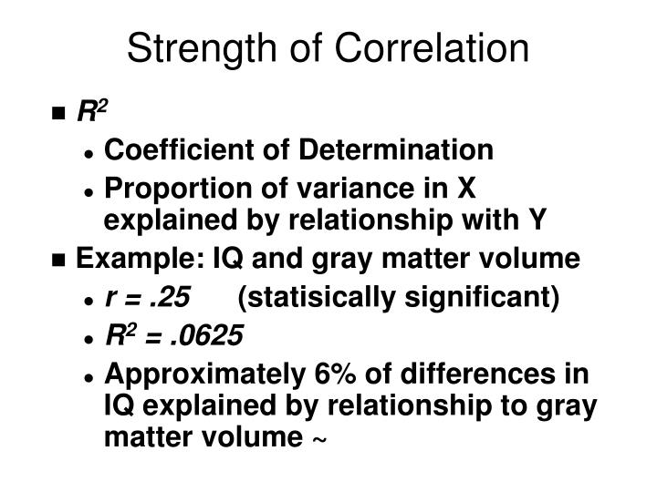 Strength of Correlation