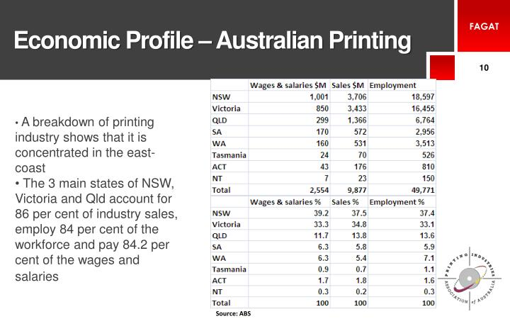 Economic Profile – Australian Printing