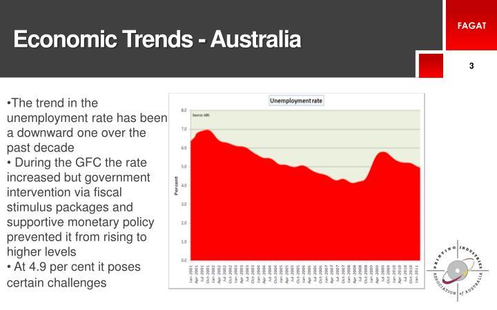 Economic Trends - Australia