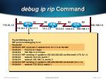 debug ip rip command