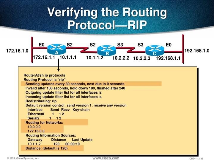 Verifying the Routing Protocol—RIP
