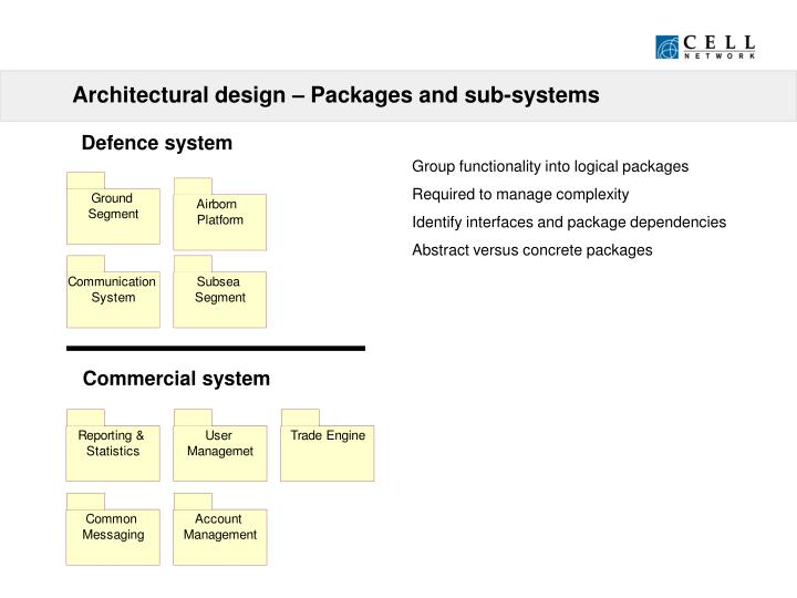 Architectural design – Packages and sub-systems
