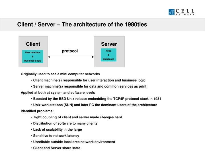 Client / Server – The architecture of the 1980ties