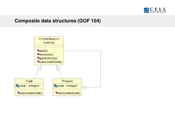 Composite data structures (GOF 104)
