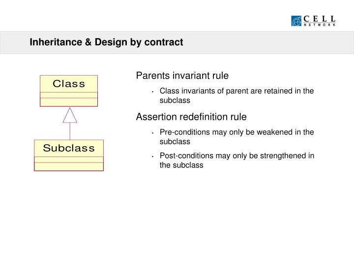 Inheritance & Design by contract