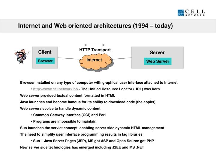 Internet and Web oriented architectures (1994 – today)