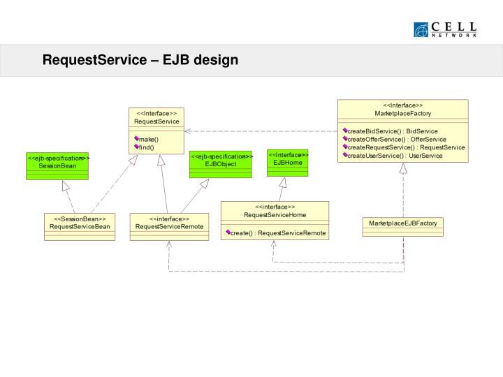 RequestService – EJB design