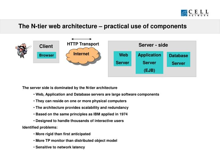 The N-tier web architecture – practical use of components